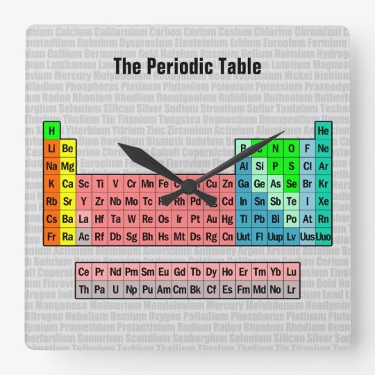 The Periodic Table Simplified Wall Clock Zazzle