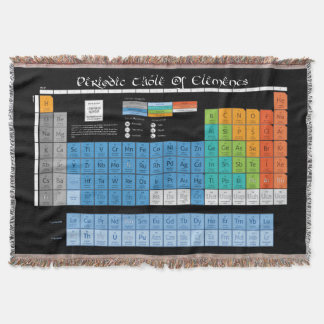 The Periodic Table Throw