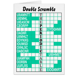 The Periodic Table Word Scramble Cards