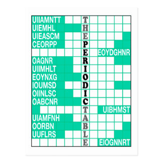The Periodic Table Word Scramble Postcard