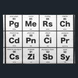 """The Periodic Wine Bar Placemat<br><div class=""""desc"""">A periodic table of the different types of wine</div>"""