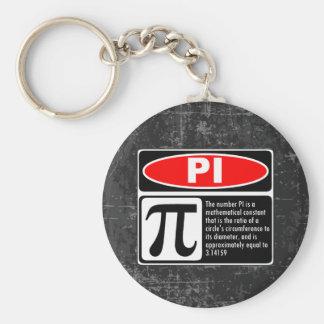The Pi Explaination Keychains