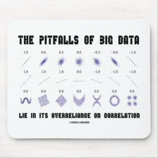 The Pitfalls Of Big Data Overreliance Correlation Mouse Pad