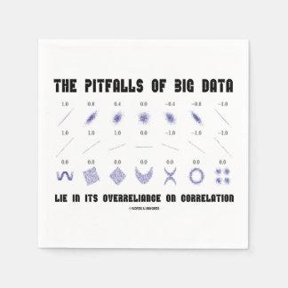 The Pitfalls Of Big Data Overreliance Correlation Paper Napkin