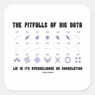 The Pitfalls Of Big Data Overreliance Correlation Square Sticker