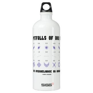The Pitfalls Of Big Data Overreliance Correlation Water Bottle