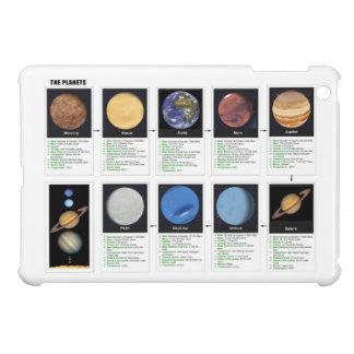 The Planets iPad Mini Cases