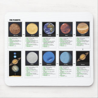 The Planets Mouse Pad