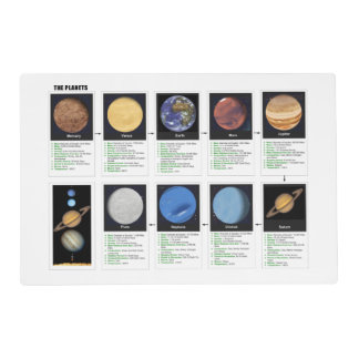 The Planets Placemat
