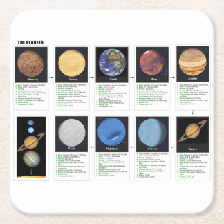 The Planets Square Paper Coaster