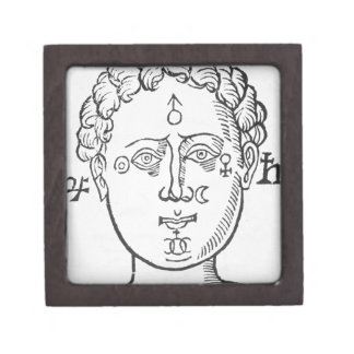 The Position of the Planets in the Human Head, cop Keepsake Box