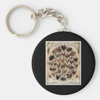 The poultry of the world keychain