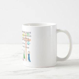 """The Praying Nun""  Story Art Gifts Coffee Mugs"