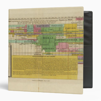 The Prinicipal Empires of the World Binder