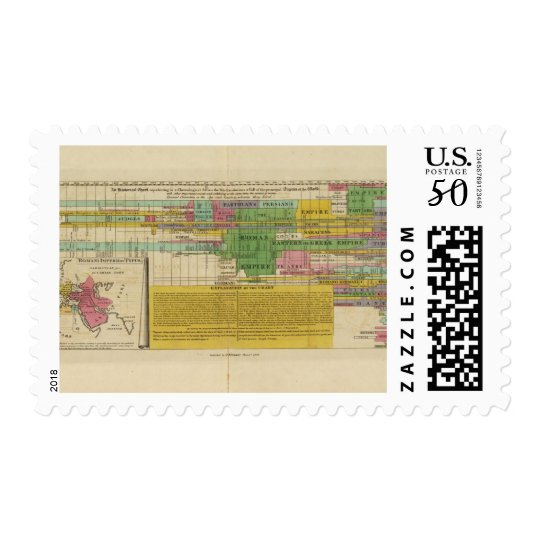 The Prinicipal Empires of the World Postage