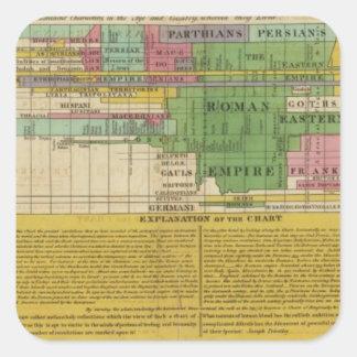 The Prinicipal Empires of the World Square Sticker