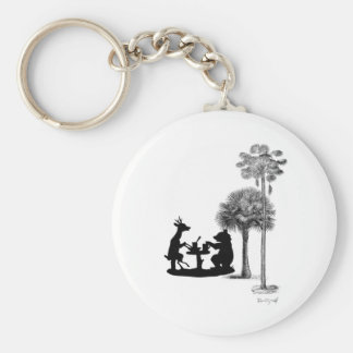 The problem with bears. basic round button keychain