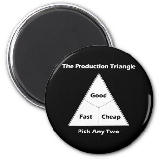 The Production Triangle 2 Inch Round Magnet