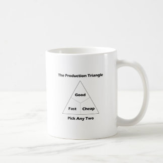 The Production Triangle Classic White Coffee Mug