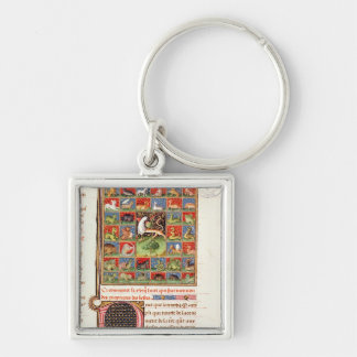 The Properties of Animals Keychain
