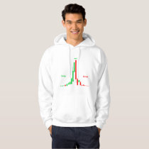The Pump and Dump: The classic penny stock pattern Hoodie