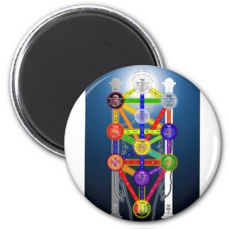 The Qabalistic Tree of Life Structure Diagram 2 Inch Round Magnet