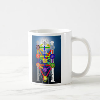 The Qabalistic Tree of Life Structure Diagram Classic White Coffee Mug