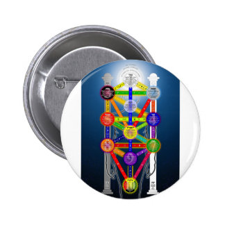 The Qabalistic Tree of Life Structure Diagram Pinback Button