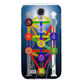 The Qabalistic Tree of Life Structure Diagram Samsung Galaxy S4 Case