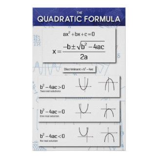The Quadratic Formula Poster