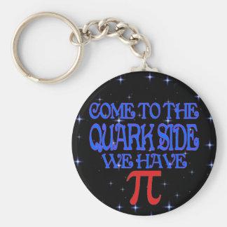 The Quark Side Basic Round Button Keychain