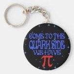 The Quark Side Keychains