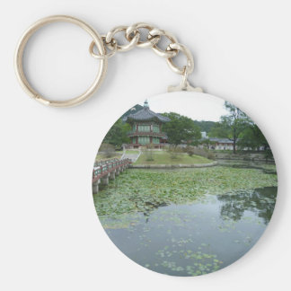 The Quietness of Asia Keychain