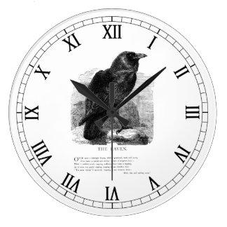 The Raven by Edgar Allen Poe Wallclock