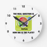 The Real Question Is How Big Is The Plate? Round Wall Clocks
