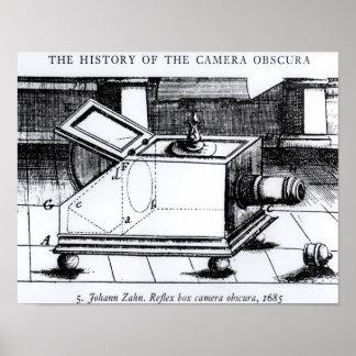 The reflex box camera obscura poster