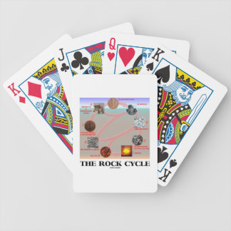 The Rock Cycle (Geology Earth Science) Bicycle Playing Cards