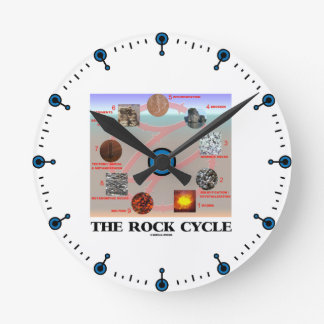 The Rock Cycle (Geology Earth Science) Round Wallclock