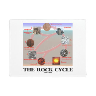 The Rock Cycle Geology Earth Science Doormat