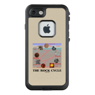 The Rock Cycle Geology Earth Science LifeProof FRĒ iPhone 7 Case