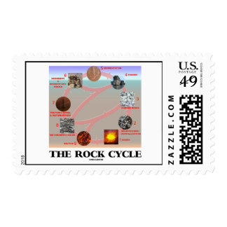 The Rock Cycle (Geology Earth Science) Postage Stamp