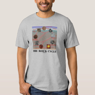 The Rock Cycle (Geology Earth Science) T-Shirt