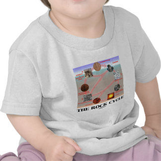 The Rock Cycle (Geology Earth Science) T Shirt