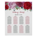 The Romantic Floral Wedding Collection Poster
