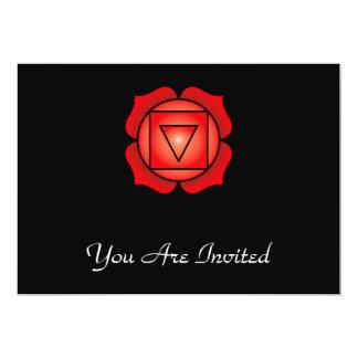 The Root Chakra Card