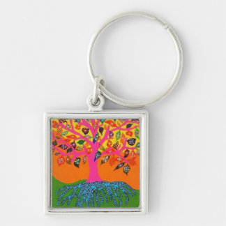 The Root Of Knowledge Tree Of Life keychain