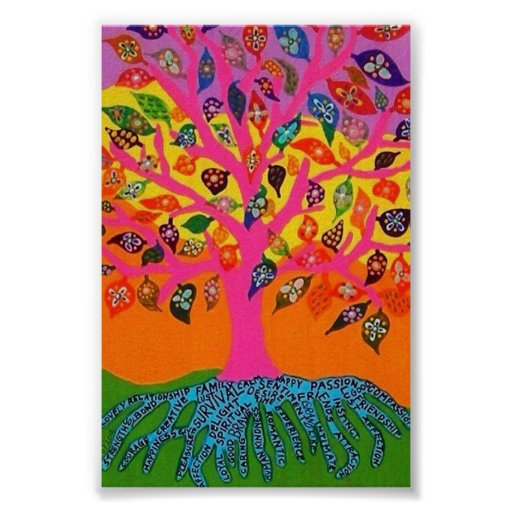 The Root of Knowledge Tree Of Life Poster