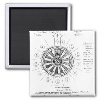The Round Table of King Arthur 2 Inch Square Magnet
