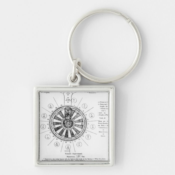 The Round Table of King Arthur Keychain