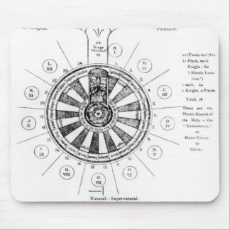 The Round Table of King Arthur Mouse Pad